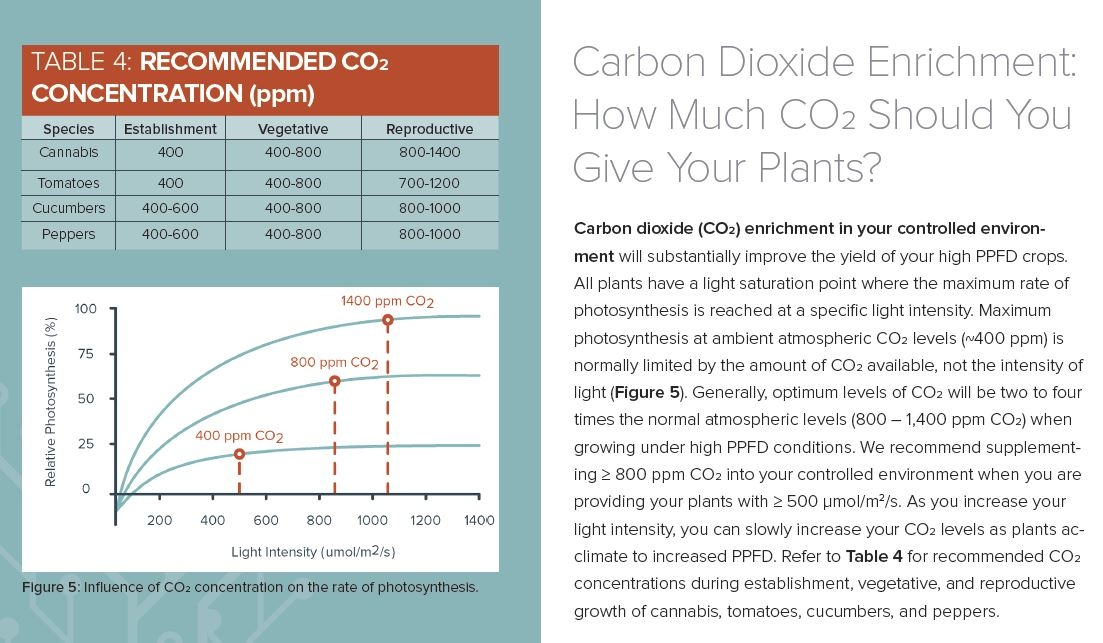 CO2 chart.JPG