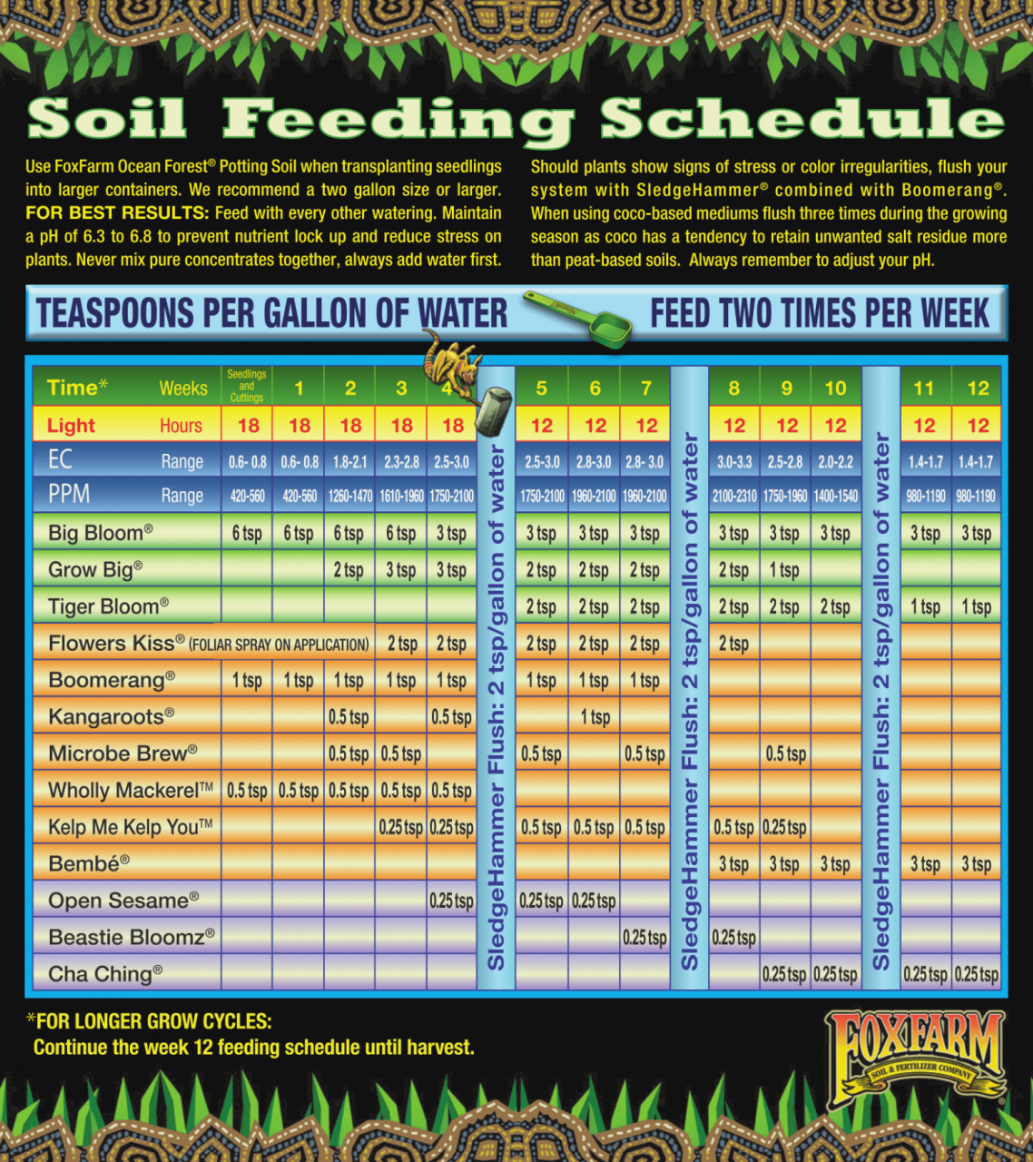 feeding-schedules-aggressive-garden-emerald-harvest-soil-feeding-chart.png
