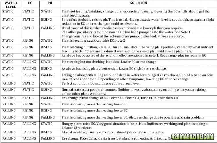 Plant_Diagnosis.PNG