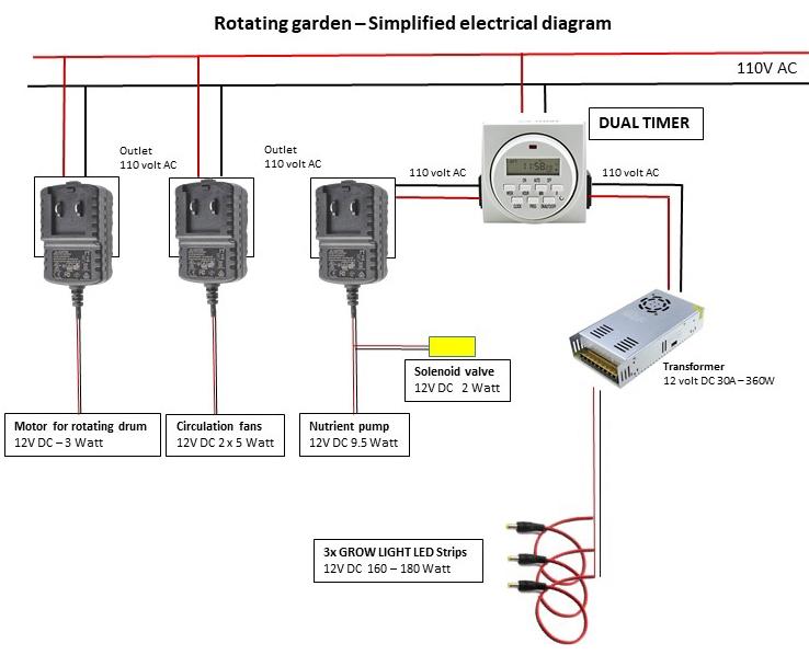 Rgarden-electric.jpg
