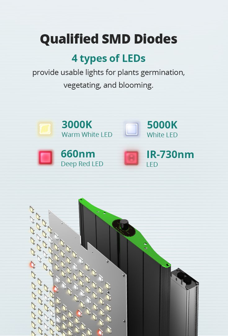 viparspectra-p4000-LM301Bdiodes-M2_1500x1500.jpg