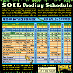 Fox Farm Soil feed schedule