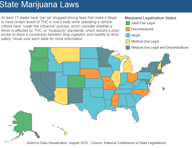 Cannabis in the Clinic? The Medical Marijuana Debate
