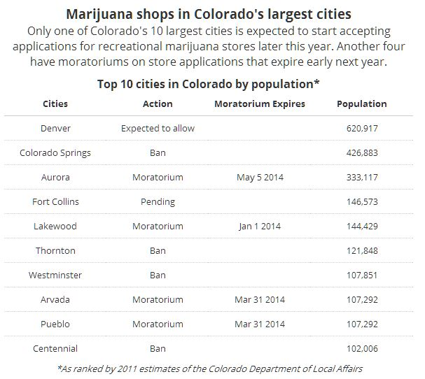 Shops_In_Colorado.JPG