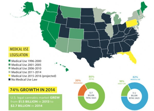 Make ItLegal Learn The Facts Read Ask Questions Talk To - 2017 map of us state cannabis laws