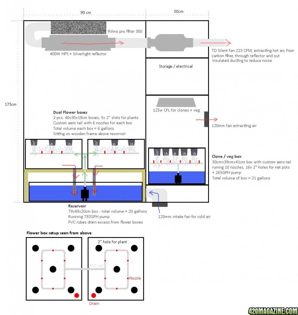 Grow Room Schematics Electrical Wiring Diagram Diy First Time 400w Hps Veg Flower Closet Lp Tent Ventilation