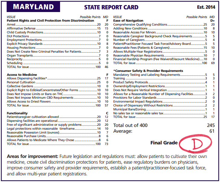 Maryland_Report_Card.png