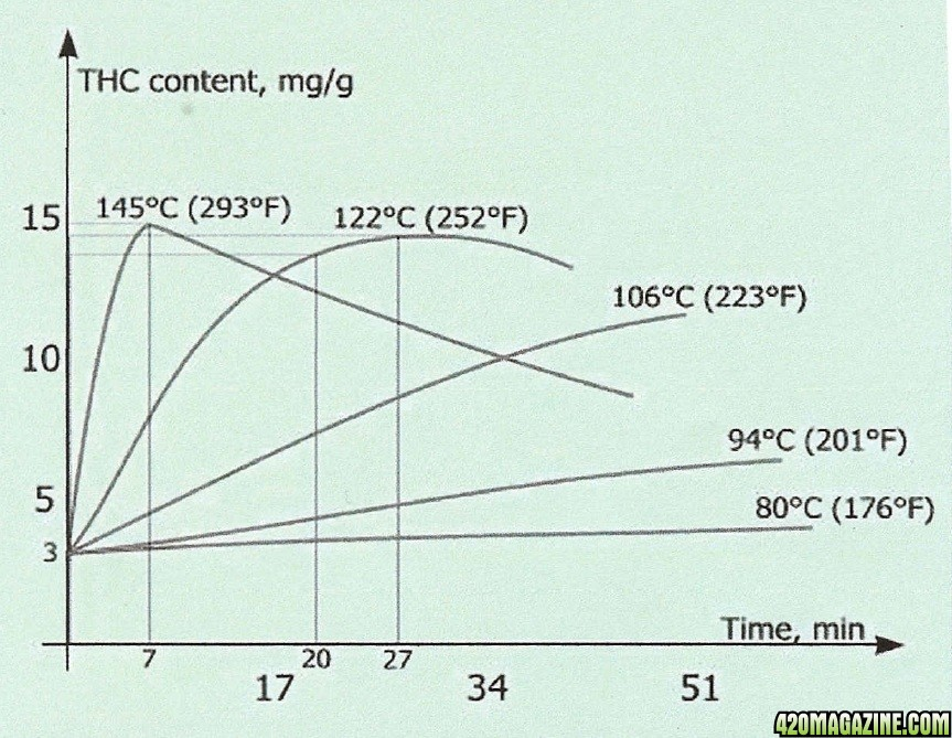 decarb_graph_zps33f82670.jpg