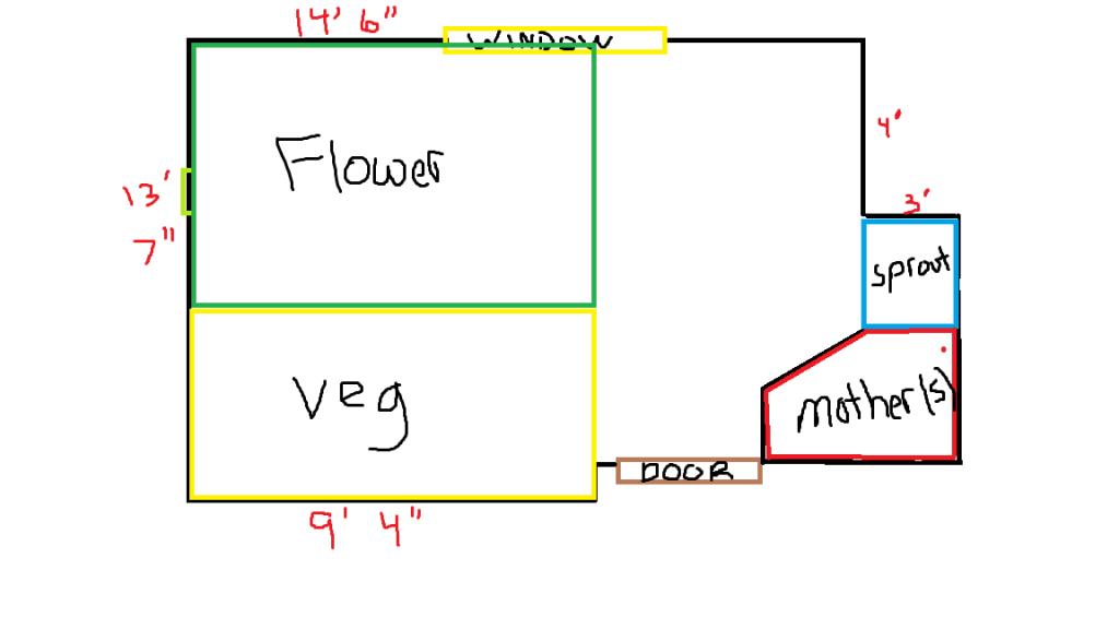 Grow room floor plans onvacations wallpaper for Grow room design plans