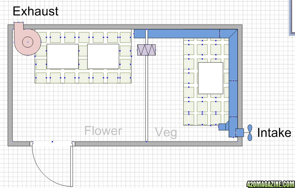 How To Exhaust Veg Amp Flower Room With One Ventilator