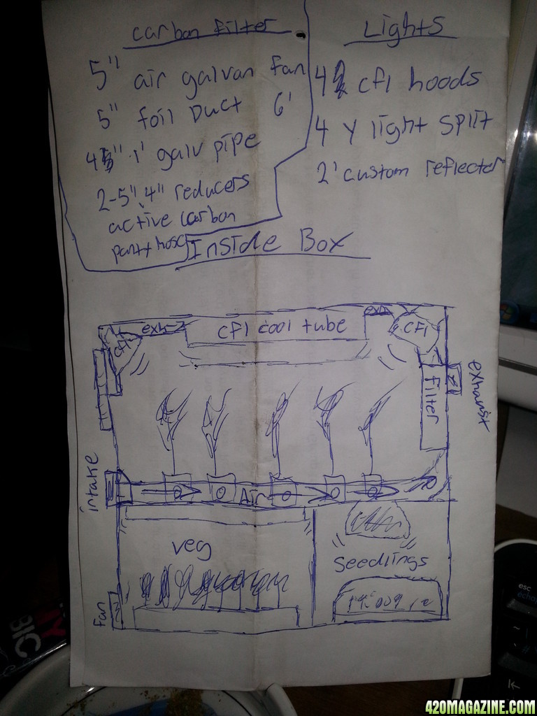 20130514_210841 cfl grow box upgrading as i go all input welcomed! CFL Bulb Diagram Easy at webbmarketing.co