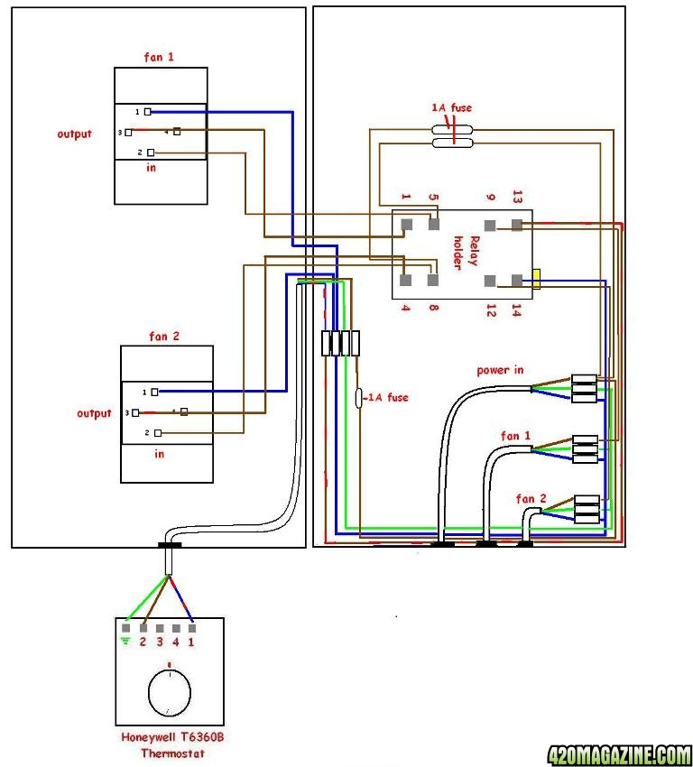 wiring diagram for a thermostat images godspeed s 2l hempy sog page 28