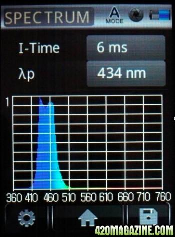 All_blue_spectro_19651_1410917578_1280_1280.jpg