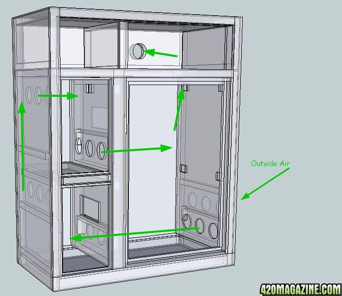 Multi Chamber Growbox Page 2