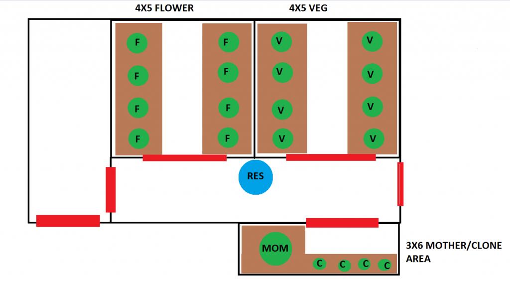 GROW_ROOM2.PNG