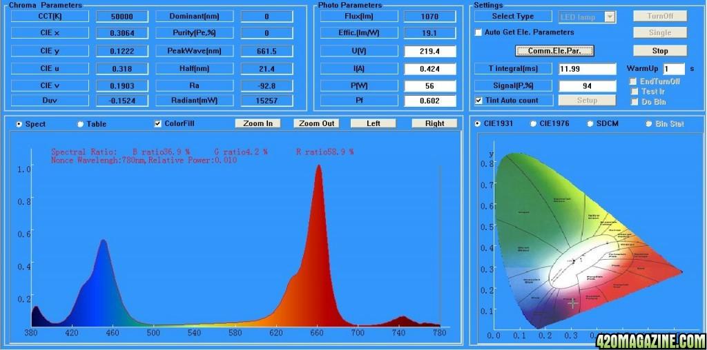 Intelligent-Gro-2-Spectrum-spectrometer-test-results-Full1.jpg
