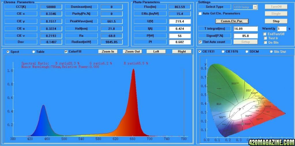 Intelligent-Gro-2-Spectrum-spectrometer-test-results-GROW1.jpg