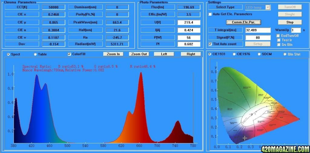 Intelligent-Gro-2-Spectrum-spectrometer-test-results-VEGandBLOOM1.jpg