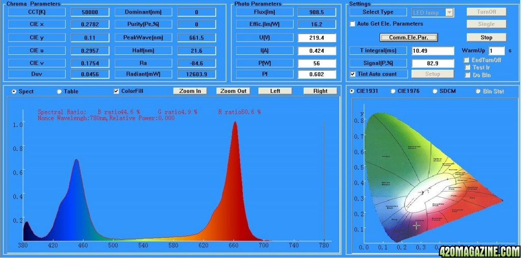 Intelligent-Gro-2-Spectrum-spectrometer-test-results-VEGandGROW1.jpg