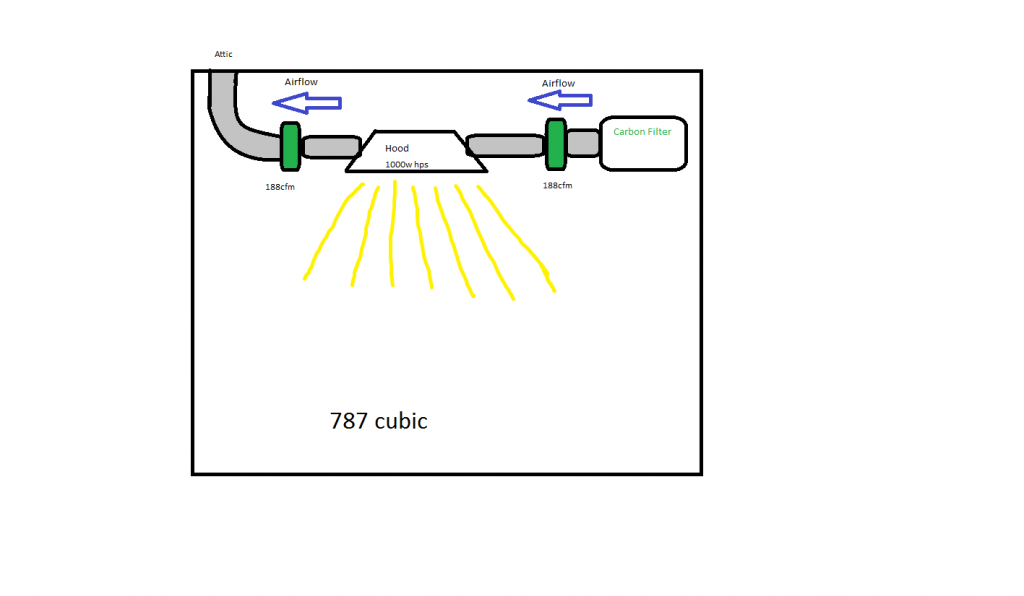 wiring diagram of a room  u2013 the wiring diagram  u2013 readingrat net