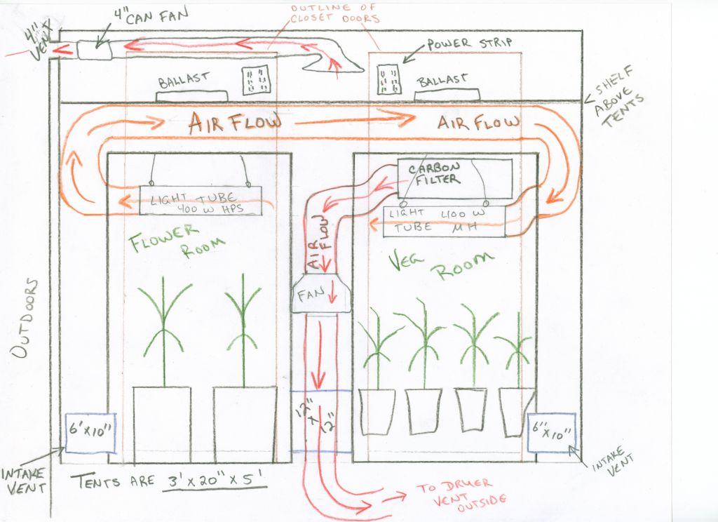Grow tent ventilation setup related keywords suggestions for Indoor gardening ventilation