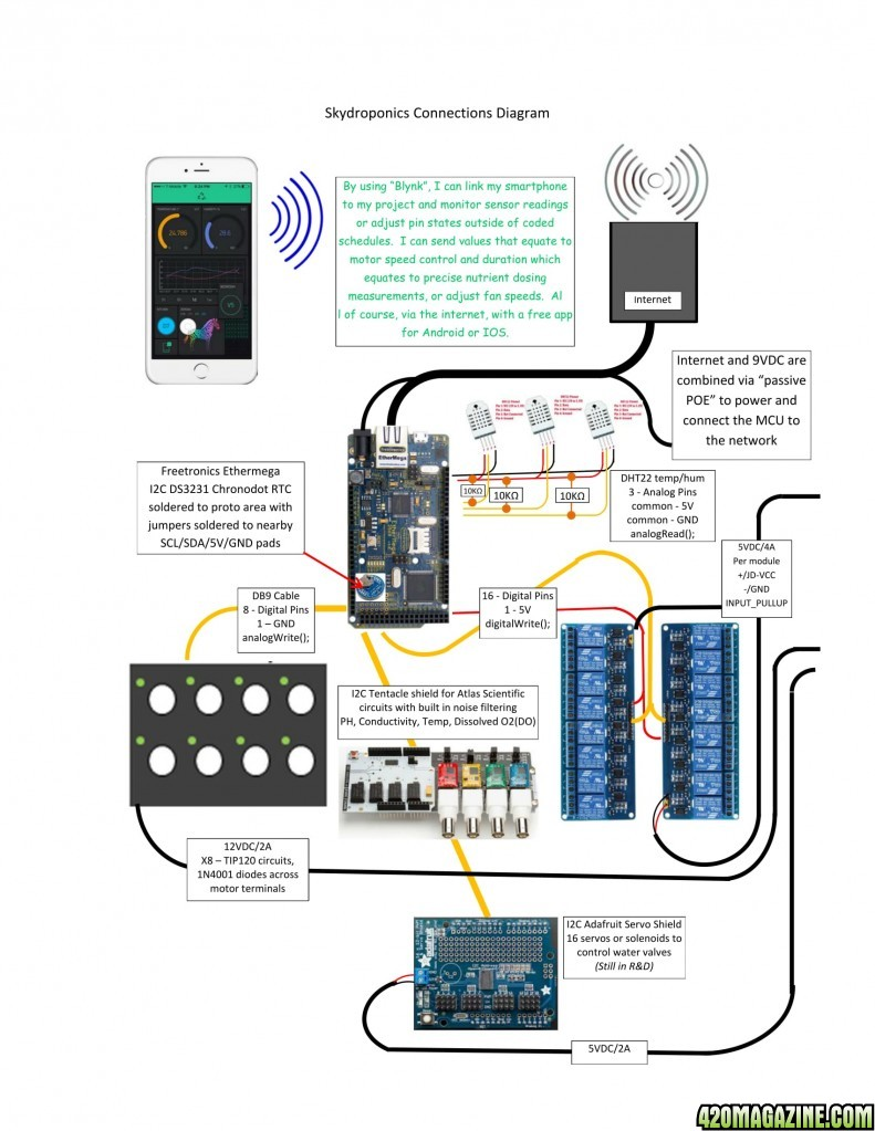 Skydrop Controller Wiring Diagram Free Download X8 Automation Advice Needed 420 Magazine Sprinkler Timers Home Depot At