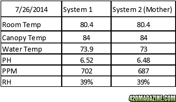 Stats_7-26.jpg