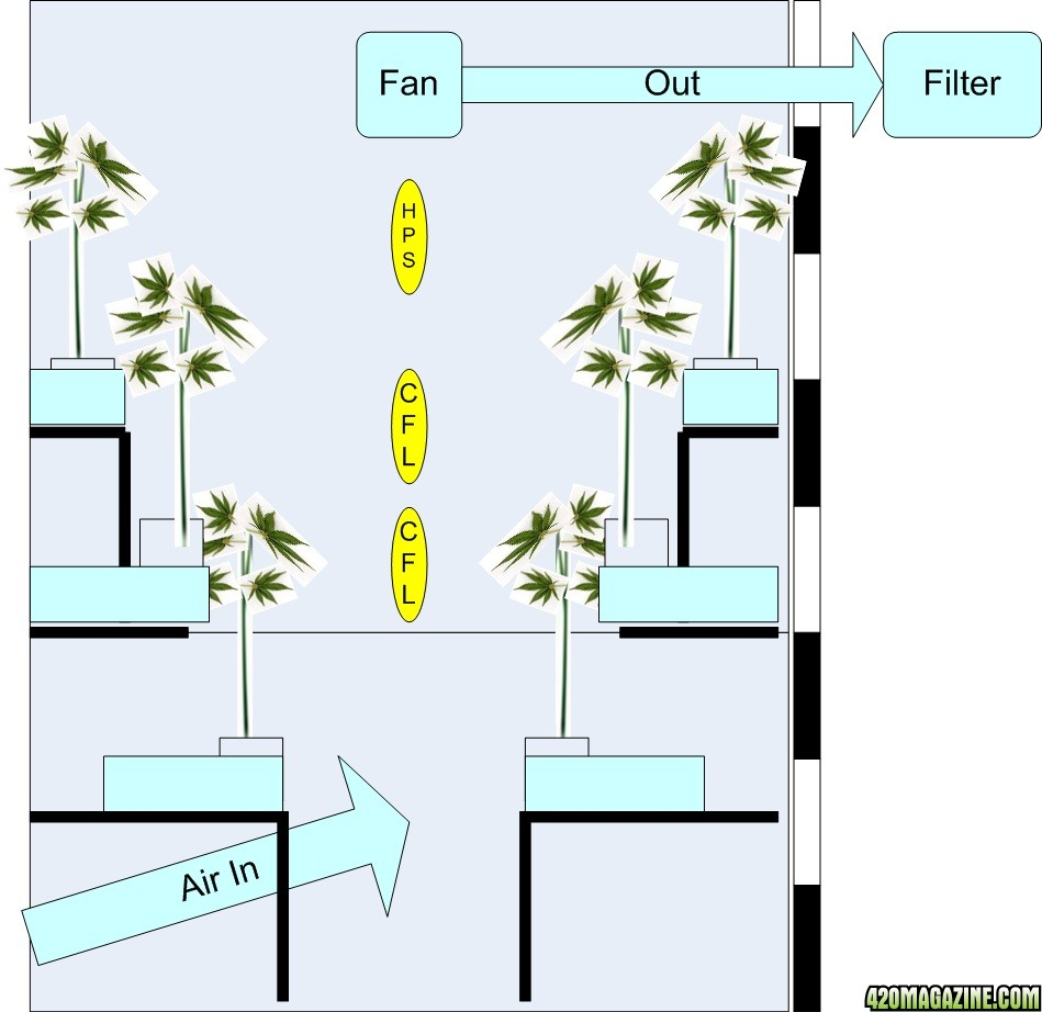 Wiring diagram for bedroom get free image about wiring Grow room designs