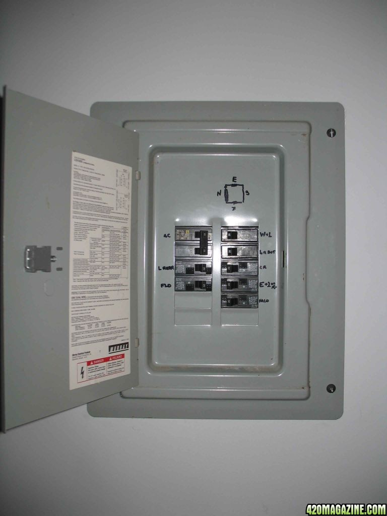 Fuse Box Breaker Box : Dc fuse box home get free image about wiring diagram