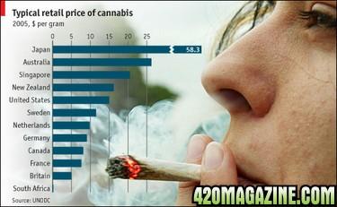 cannabis-prices-chart.jpg