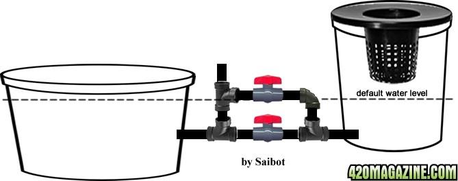 double_valve_1.jpg