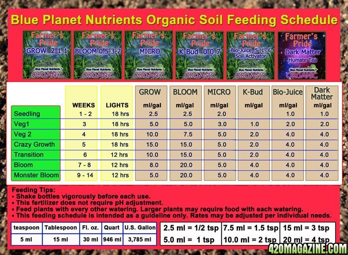 feed_schedule_organicfp_1_.jpg
