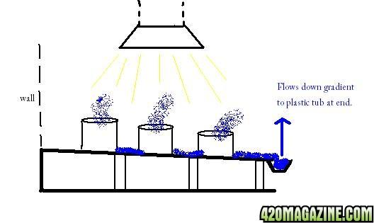gravityflowrunoff.jpg