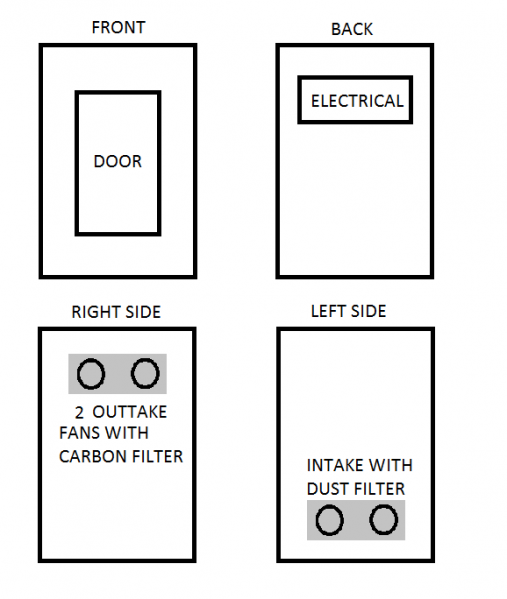 computer fan wiring diagram images 319796 first grow box need advice on wiring closet layout