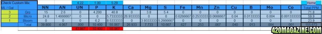 ppm-breakdown.jpg