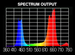 spectrum-output1.png