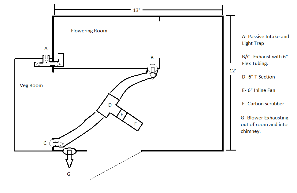 looking for ventilation pro u0026 39 s opinion