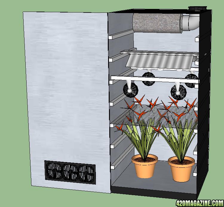 350 start up closet grow planning stage