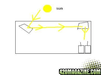 sunpic.JPG