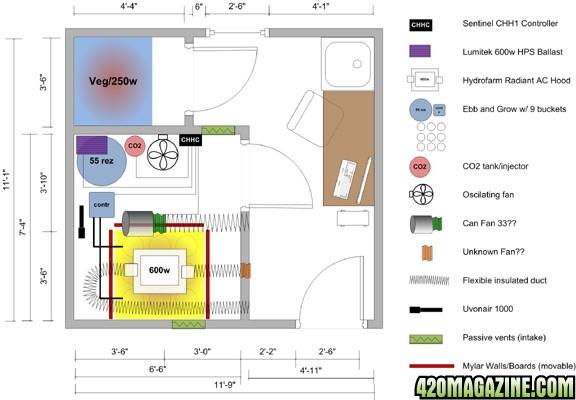 Good Closet Grow Room Plans Roselawnlutheran
