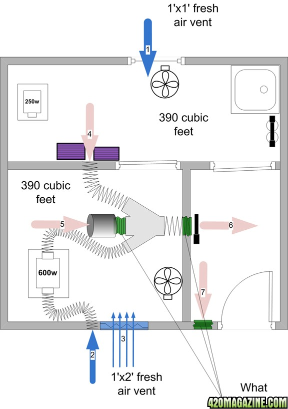 Strange Grow Indoor Vent Diagram Wiring Diagram Wiring Database Gramgelartorg