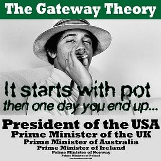 Marijuana Gateway Theory